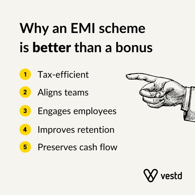 5-reasons-why-emi-is-better-than-a-bonus-1