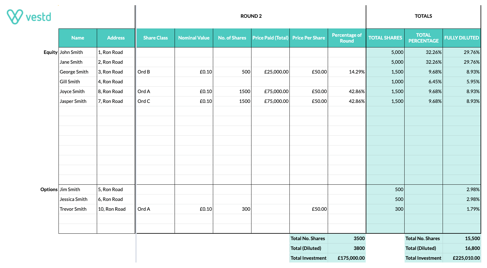 Download our free cap table template